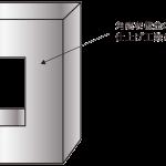 角窓を溶接する際にはアングル材を使用するbefore